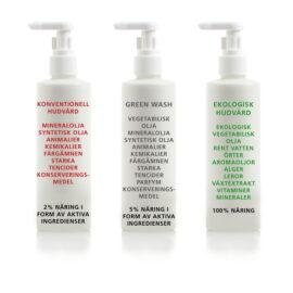 Jämförelse konventionell hudvård och ekologisk hudvård